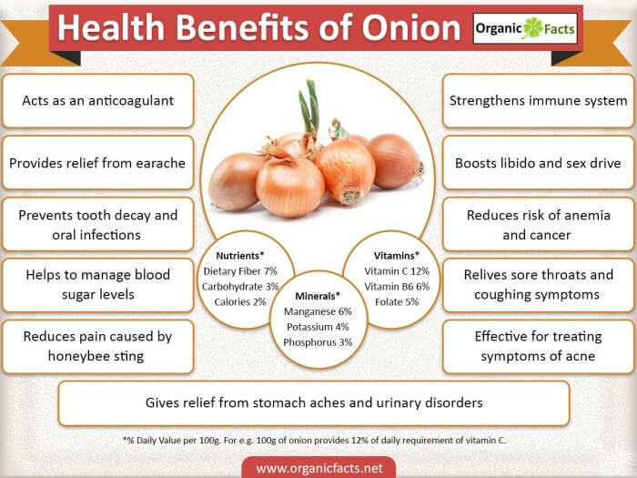 Onion Health Benefits Infographic Shared By Garlico Marlborough Ltd